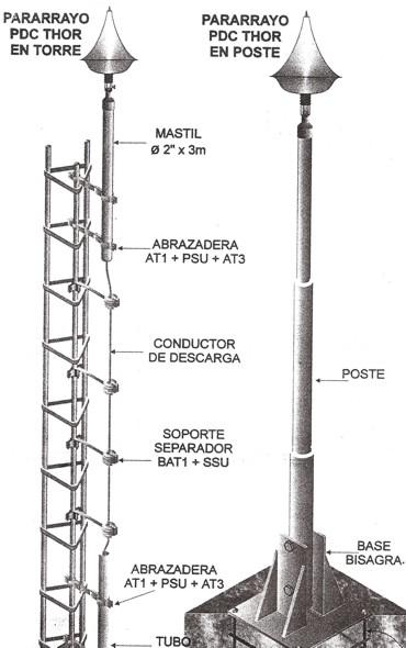 MANTENIMIENTO DE PARARRAYOS